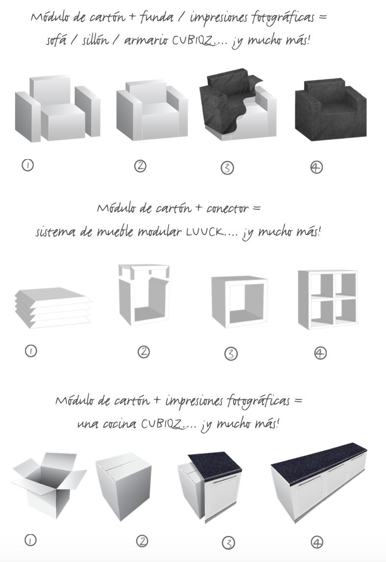 Los productos de Cubiqz se montan y se colocan fácilmente en muy poco tiempo